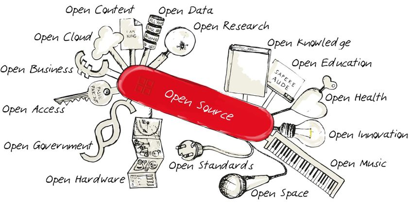 Cover image for Open Source Culture