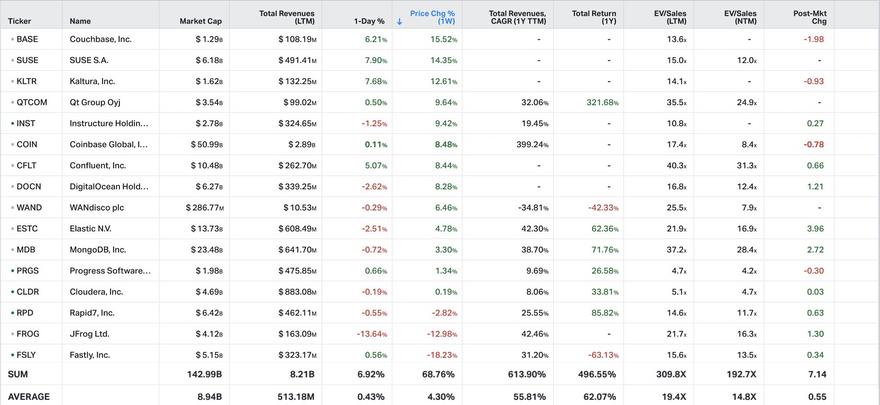 Koyfin $COSS market data